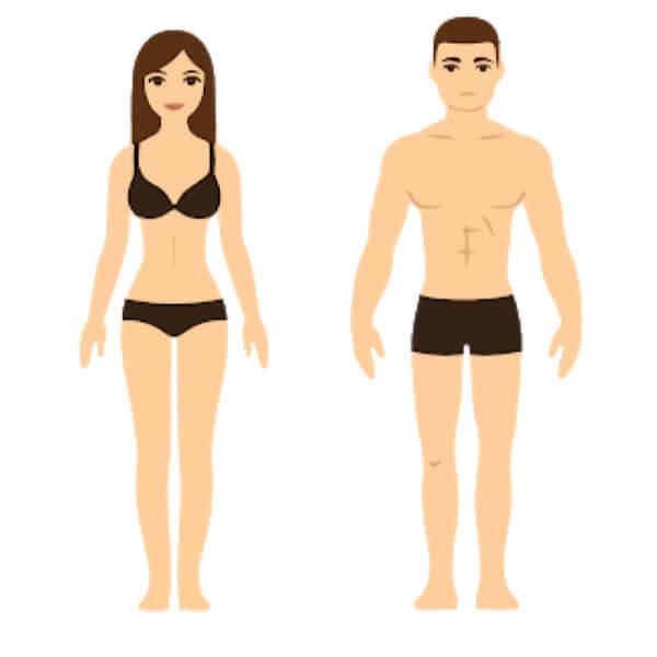 depilação masculina e feminina em São José, SC